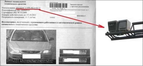 штрафы с камер за превышение скорости