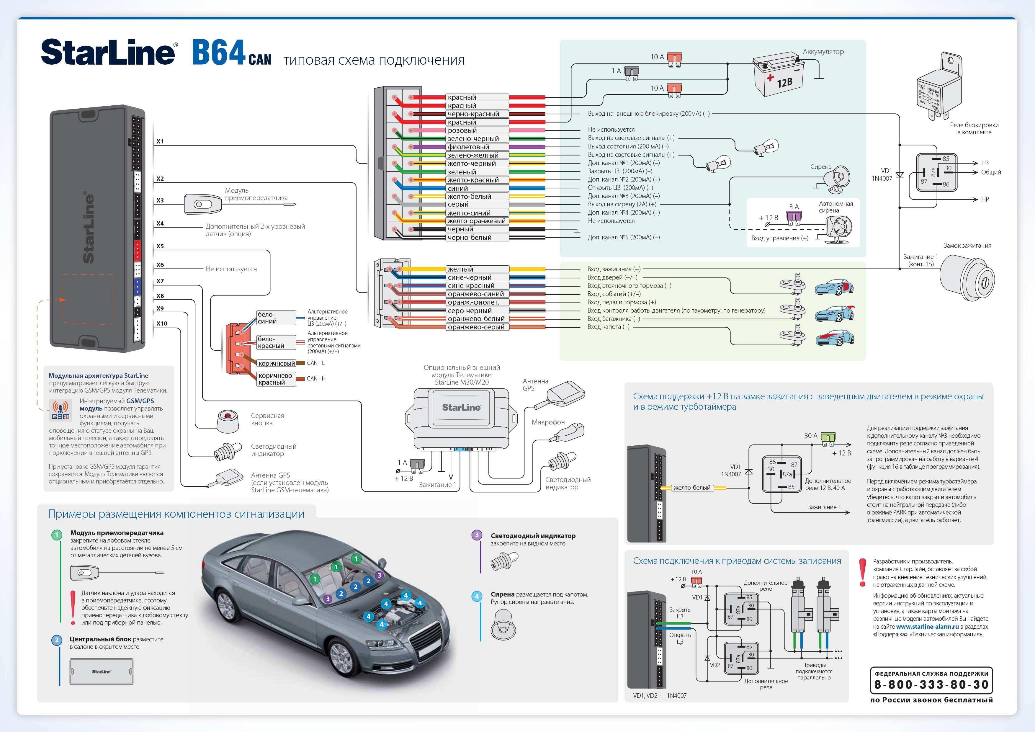 StarLine_B64 Схема подключения