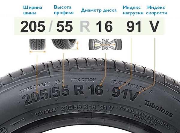 Что обозначают цифры на шинах автомобиля