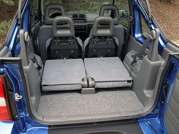 Suzuki Jimny интерьер