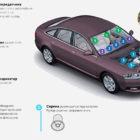 Сигнализация на автомобиль: вопросы и заблуждения