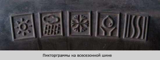 oboznacheniya vsesezonnoj reziny opt - Что означает всесезонная шина