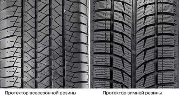 zimnyaya i vsesezonnaya rezina opt - Что означает всесезонная шина