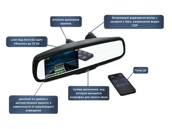 Зеркало заднего вида с видеорегистратором DVR-mirror