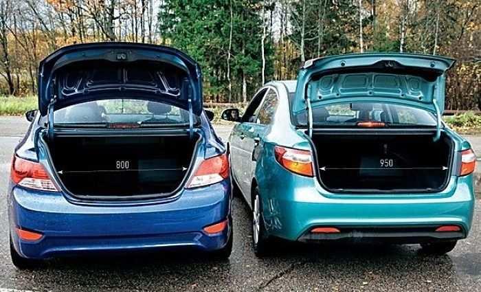 сравнение багажников