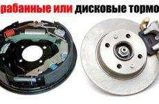 Какие тормоза лучше: дисковые или барабанные?