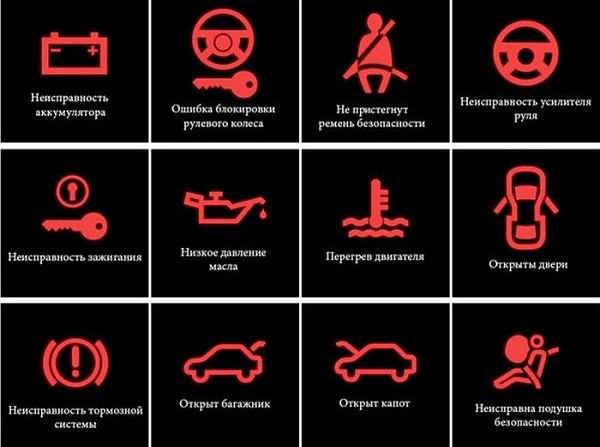 сигналы неисправности тормозной системы