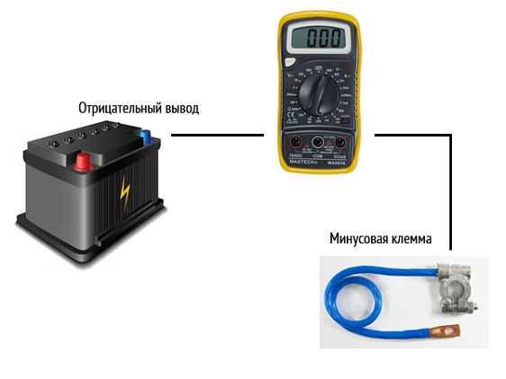 Схема подключения мультиметра для измерения тока утечки аккумулятора