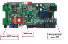Для чего нужен GSM модуль в Starline A93