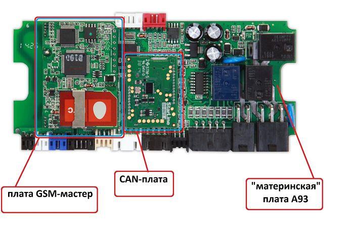 gsm модуль старлайн а93 инструкция по эксплуатации