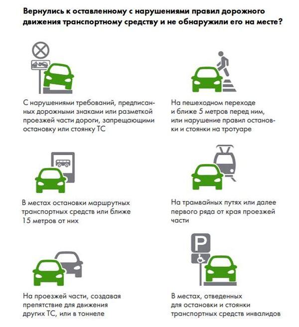 Таблица: за какие нарушения эвакуируют автомобиль на штрафстоянку