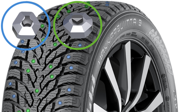 Hakkapeliitta 9 SUV ot Nokian opt - Тест нешипованной резины для кроссоверов