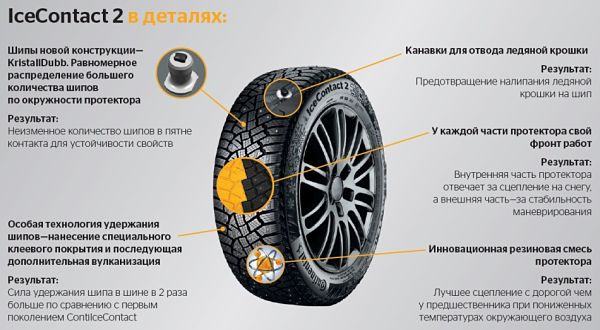 IceContact 2 от Continental