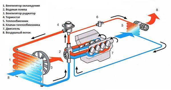 Система отопления ланос 1.5 схема фото 189