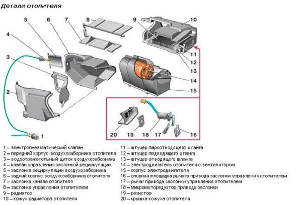 устройство печки ВАЗ 2110