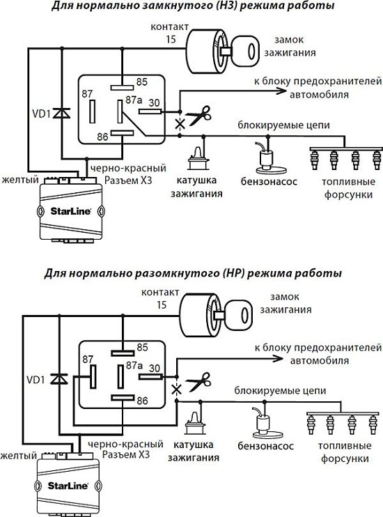 Схема сигнализации и блокировки фото 890