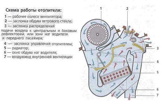 схема печки ВАЗ-2114
