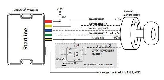 схема установки автозапуска без сигнализации со стандартным силовым модулем