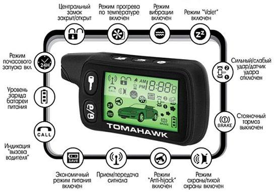 Кнопки Томагавк-9010
