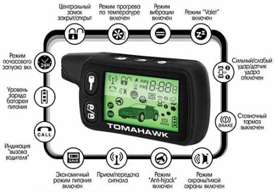 индикация брелка сигнализация «Томагавк»