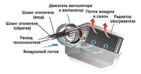 схема печки Шевроле Ланос