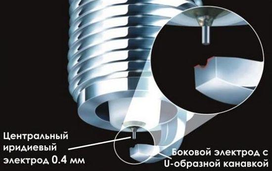 iridium электрод