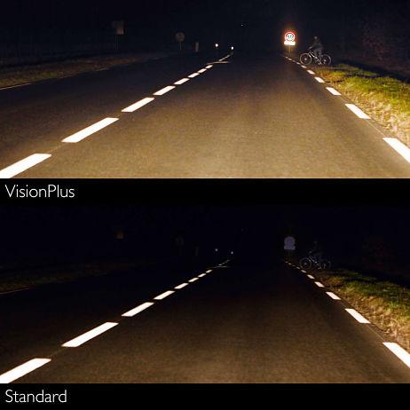освещение дороги Philips Vision Plus