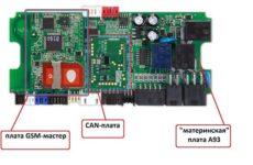 Для чего нужен КАН-модуль в автосигнализации