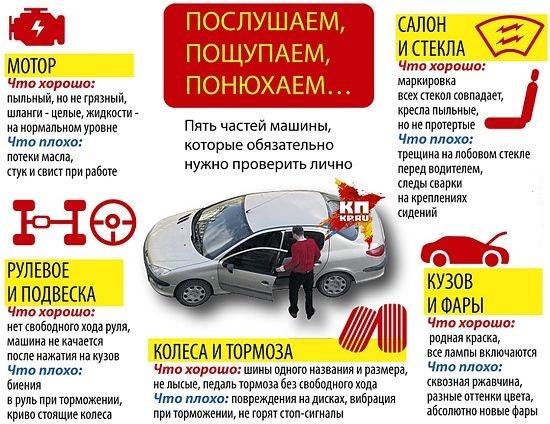 Пять частей машины, которые обязательно нужно проверить лично