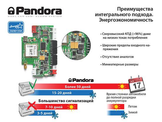 преимущества pandora