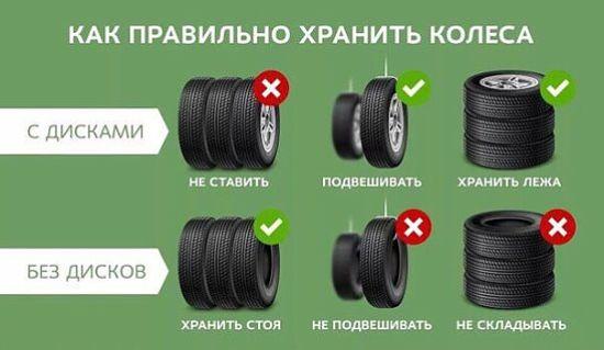 pravila hraneniya letnih shin opt - Хранение летних колес зимой