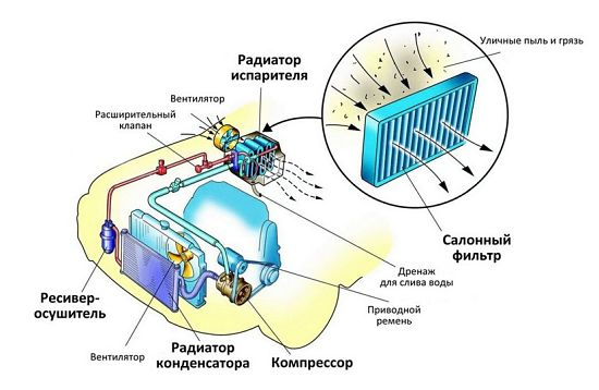 Схема системы отопления Дэу Нексия