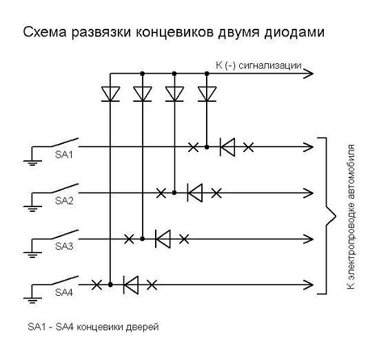 схема развязки концевиков диодами