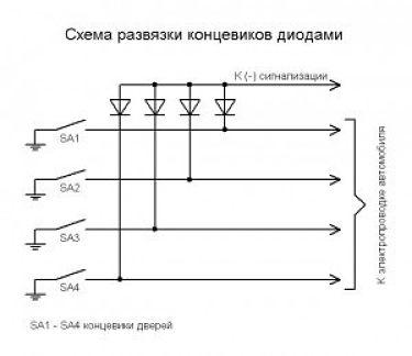 схема развязки концевиков