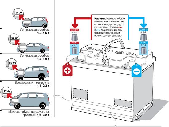маркировка автомобильного аккумулятора