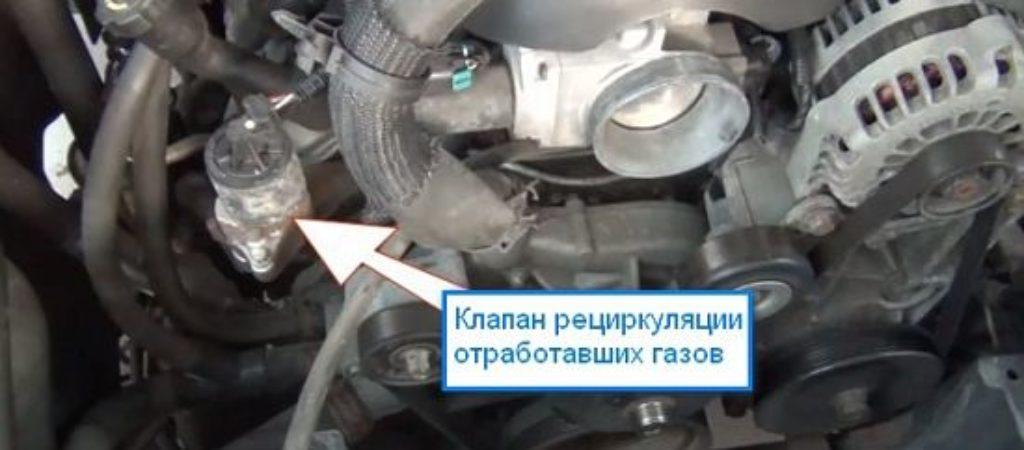 Что такое система рециркуляции отработавших газов в автомобиле?