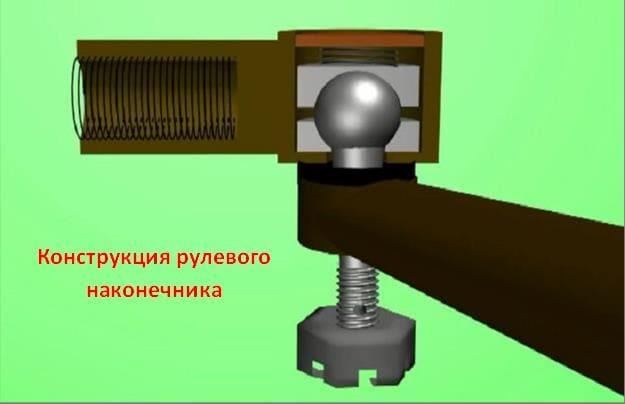 конструкция рулевого наконечника