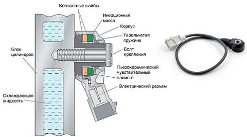 устройство датчика (схема)
