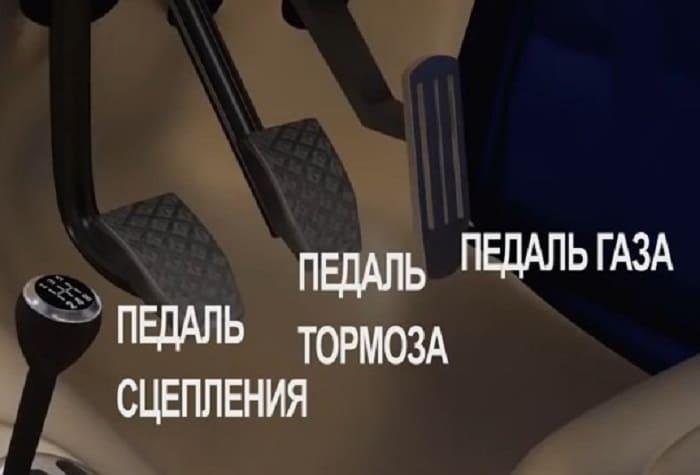 педали управления в машине